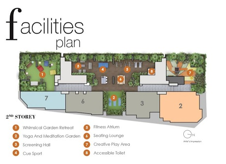 Arena Residences Facilities Site Plan